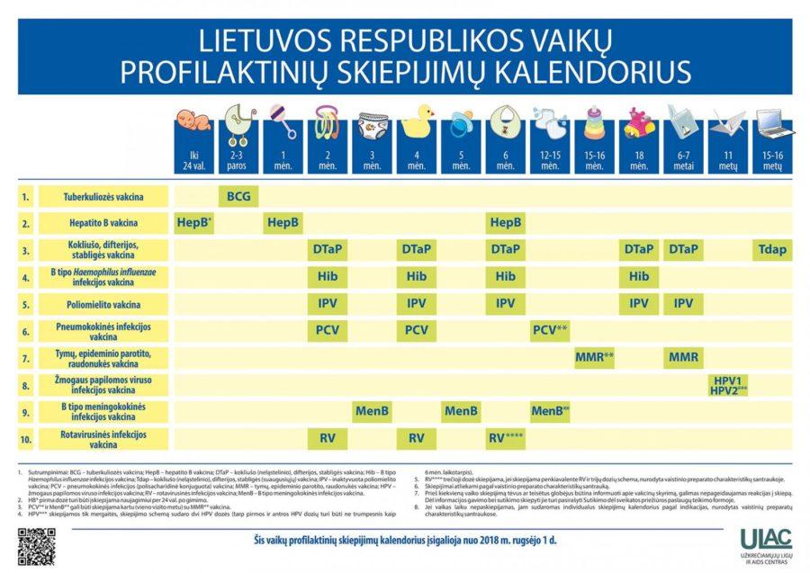 skiepijimo-kalendorius_www